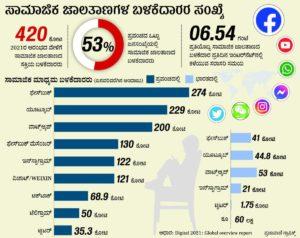 Kannada prajavani report